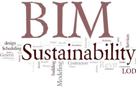 BIM Modeling for Sustainable Building Design