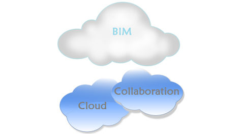 BIM Cloud Collaboration