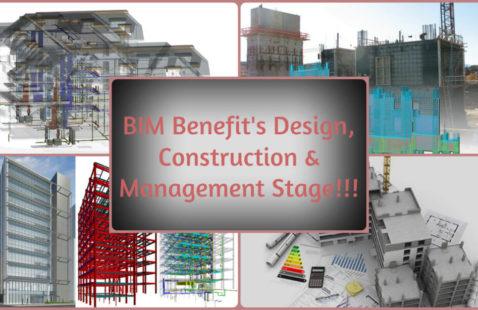 BIM modeling benefits in Design, Construction and Management   RMI