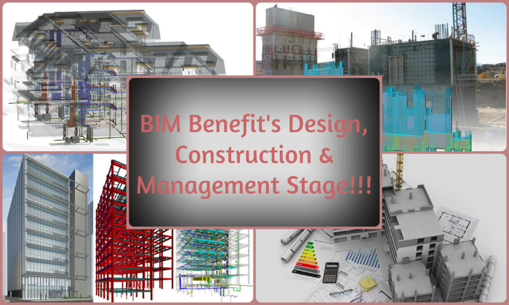 BIM modeling benefits in Design, Construction and Management | RMI